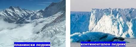 планински и континентален ледник