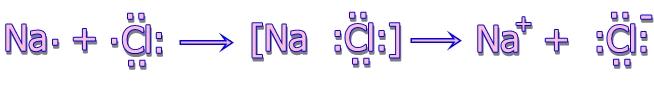 формула на натриев хлорид